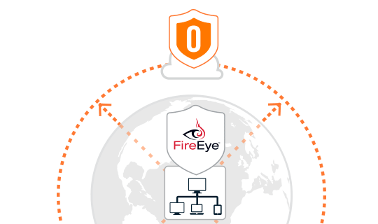 OpenDNS and FireEye Partner